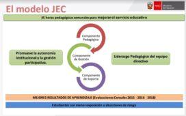 PLAN DE ESTUDIOS, ESTRATEGIAS Y RECURSOS PEDAGÓGICOS JORNADA ESCOLAR COMPLETA 2020