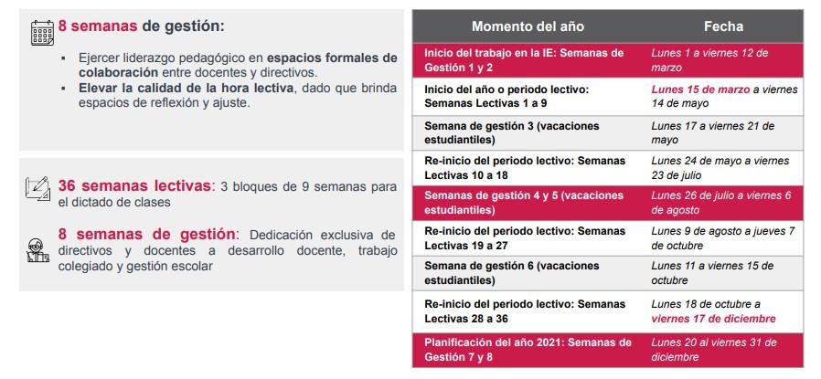 CGE 3: Calendarización y condiciones operativas