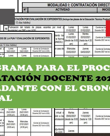 Minedu| Cronograma Para El Proceso De Contratación Docente 2021