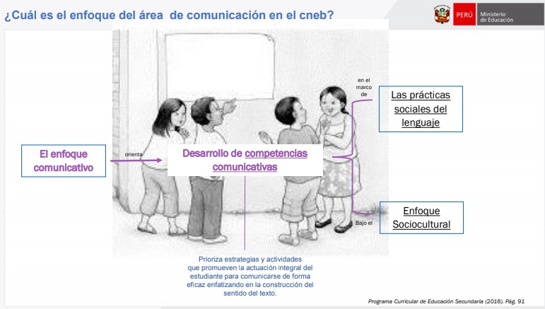 ¿Cuál es el enfoque del área de comunicación en el cneb?