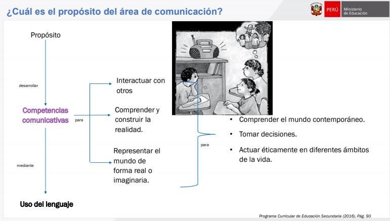 ¿Cuál es el propósito del área de comunicación