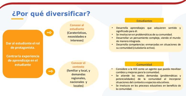 ¿Por qué diversificar?