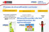 Minedu Diversificación de las experiencias de aprendizaje